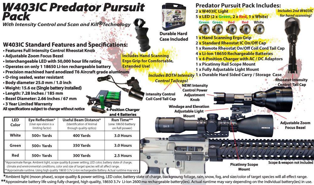 403-pred-purs-kit-contents-v3-compressor.jpg