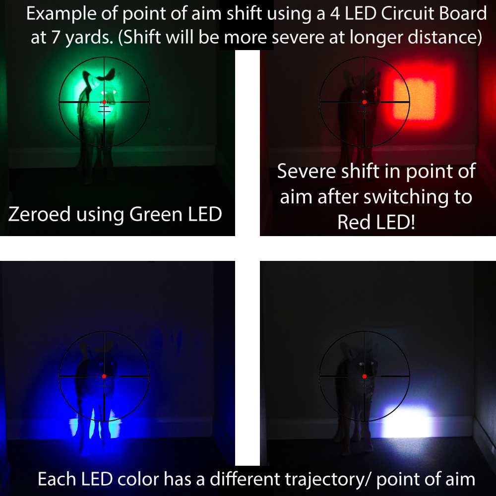 point-of-aim-in-4-led-light.jpg