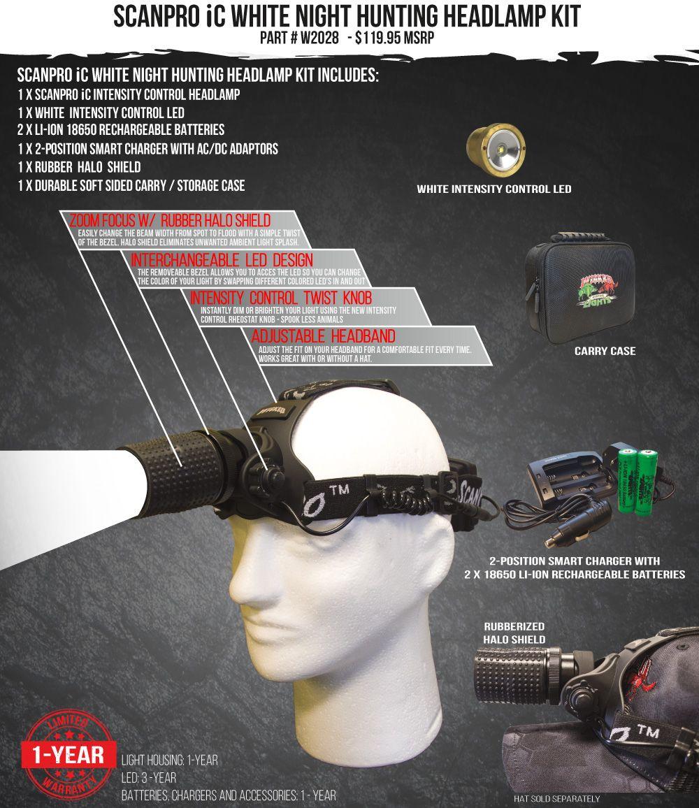 Wicked Lights ScanPro iC White Night Hunting Headlamp Kit