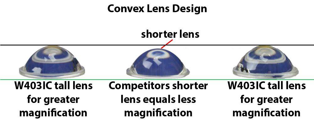 w403ic-convex-lens-comparison-compressor.jpg