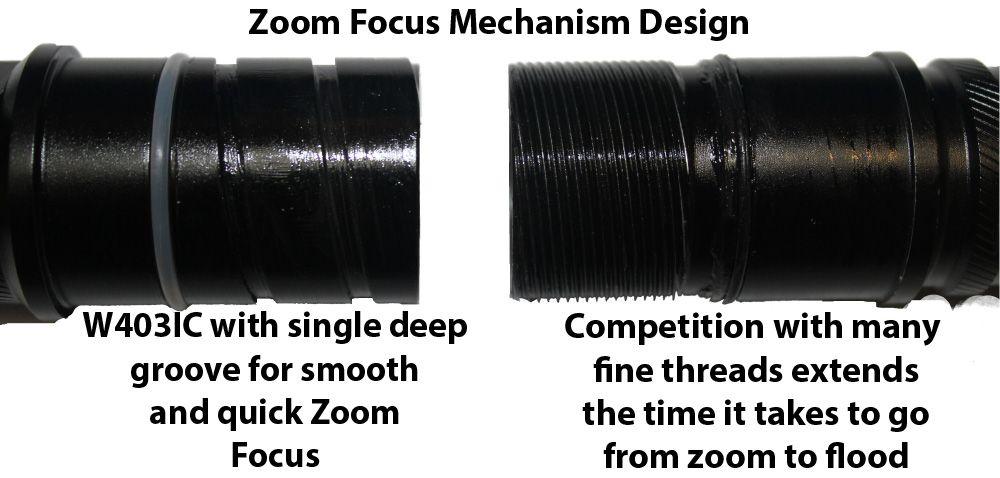 w403ic-zoom-focus-comparison-compressor-1-.jpg